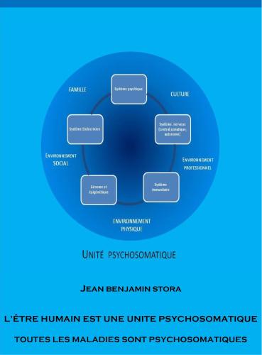 L'être humain est une unité psychosomatique